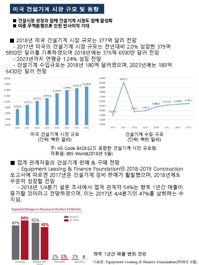 2019 WOC 참가 안내서_2.jpg