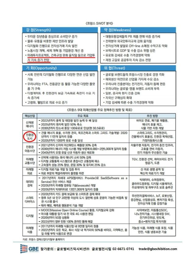 2019 BATIMAT_참가안내서_fin.pdf_page_6.jpg