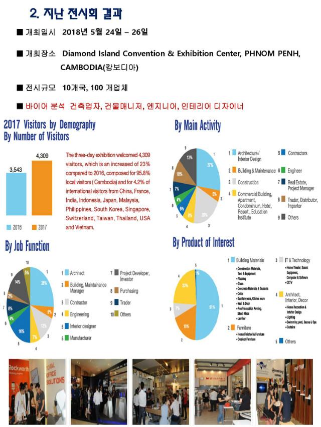2020 캄보디아 Cambodia Architect  Decor 참가안내서_Page_2.jpg