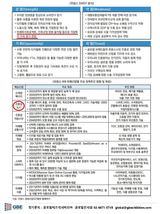BATIMAT 2021_참가안내서_페이지_7.png